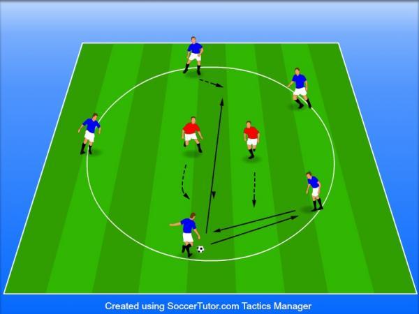 https://app.soccercoaching.net/images/uploads/exercises/14_Vorm_1__Rondo_5_vs_2_–_de_standaard_vorm_voor_of_na_de_w-up_van_Liverpool_(1).jpg