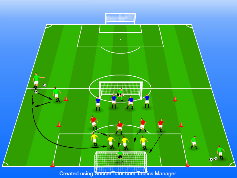 1594659298_671_18_Cross_game_4v4_with_goalkeepers2.jpg